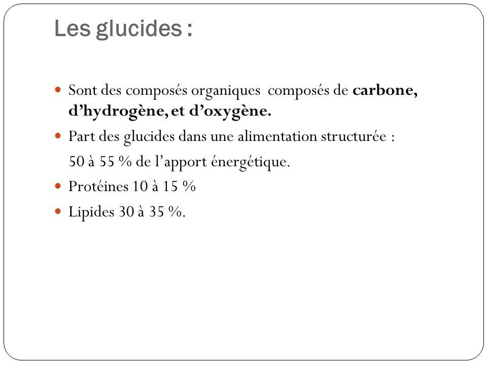 Les glucides : Sont des composés organiques composés de carbone, dhydrogène, et doxygène. Part des glucides dans une alimentation structurée : 50 à 55