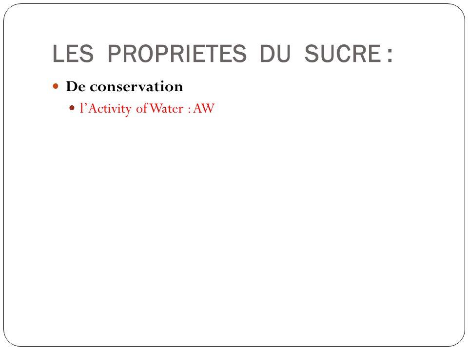 LES PROPRIETES DU SUCRE : De conservation lActivity of Water : AW