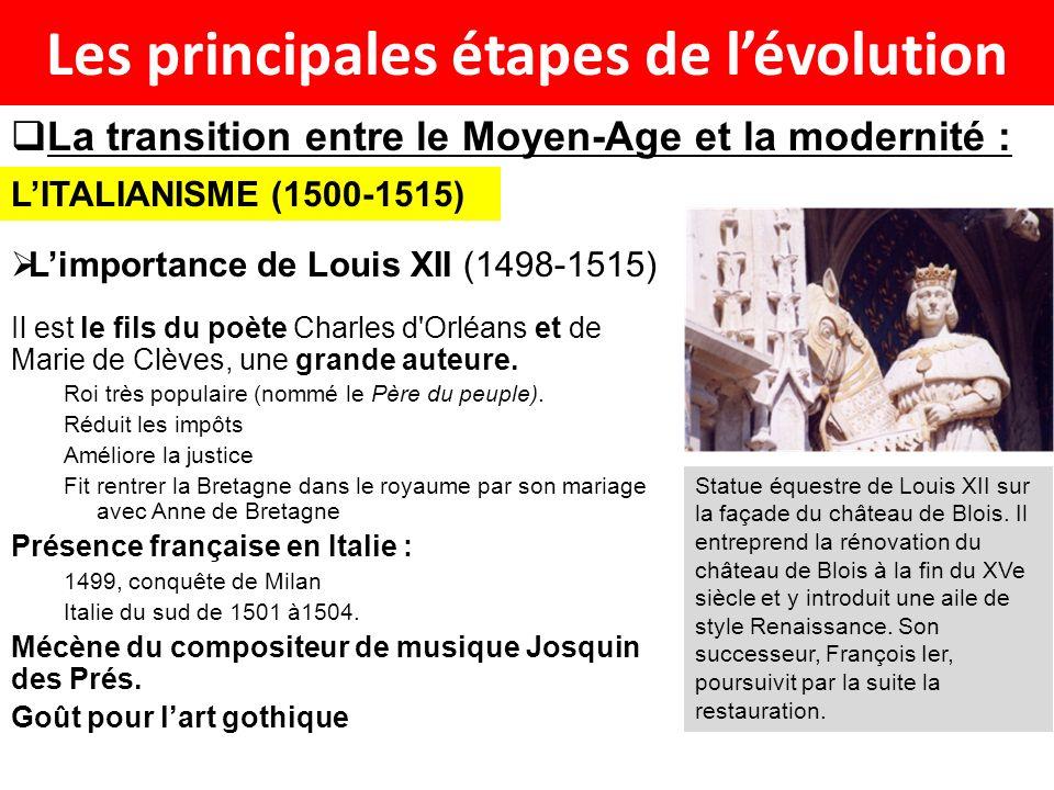 Les principales étapes de lévolution La transition entre le Moyen-Age et la modernité : LITALIANISME (1500-1515) Limportance de Louis XII (1498-1515)