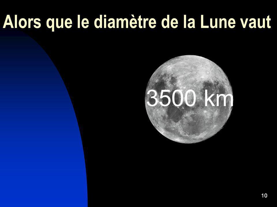 10 Alors que le diamètre de la Lune vaut 3500 km