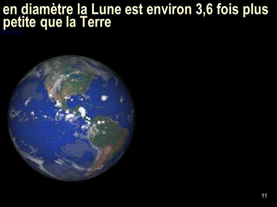 11 en diamètre la Lune est environ 3,6 fois plus petite que la Terre