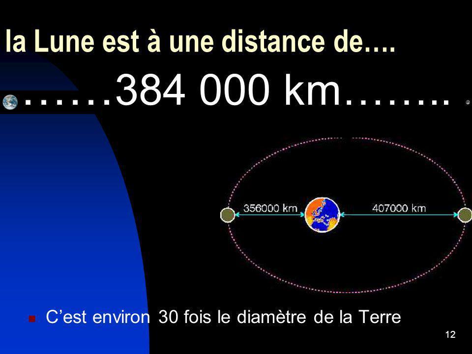 12 la Lune est à une distance de…. Cest environ 30 fois le diamètre de la Terre …… 384 000 km……..