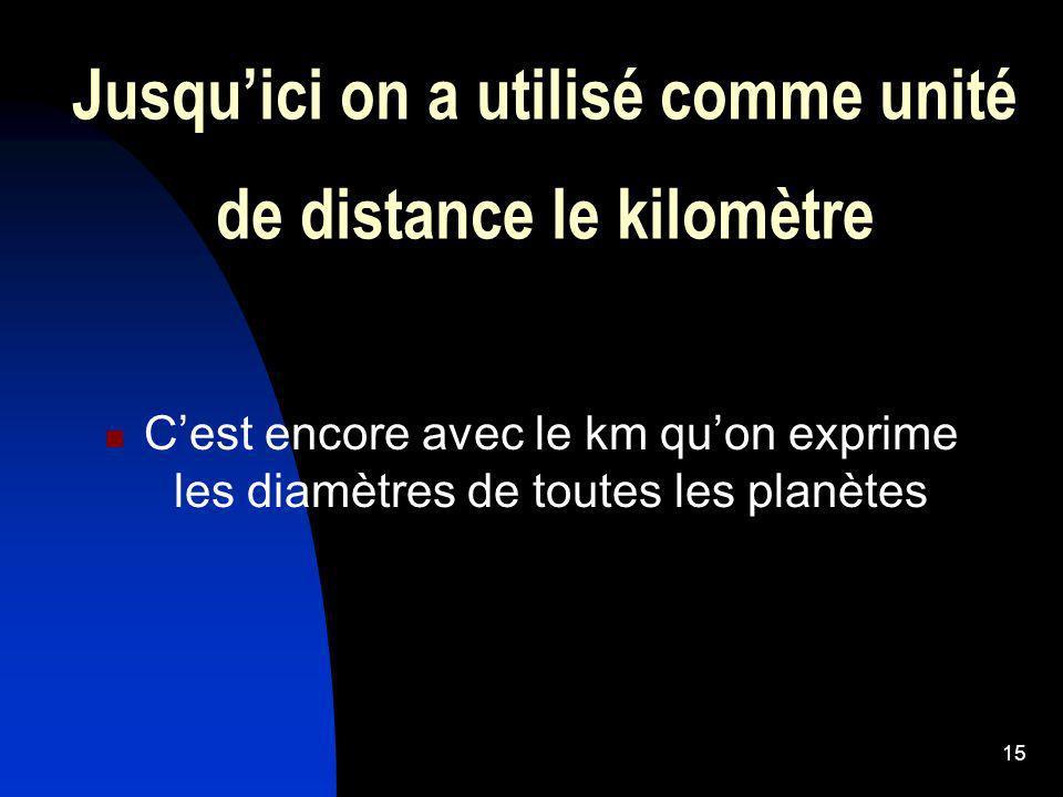 15 Jusquici on a utilisé comme unité de distance le kilomètre Cest encore avec le km quon exprime les diamètres de toutes les planètes