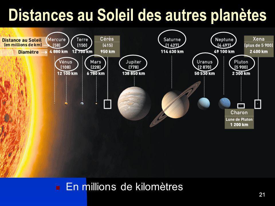 21 Distances au Soleil des autres planètes En millions de kilomètres