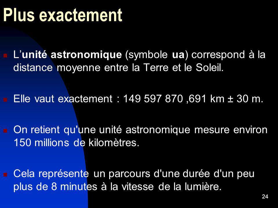 24 Plus exactement Lunité astronomique (symbole ua) correspond à la distance moyenne entre la Terre et le Soleil. Elle vaut exactement : 149 597 870,6
