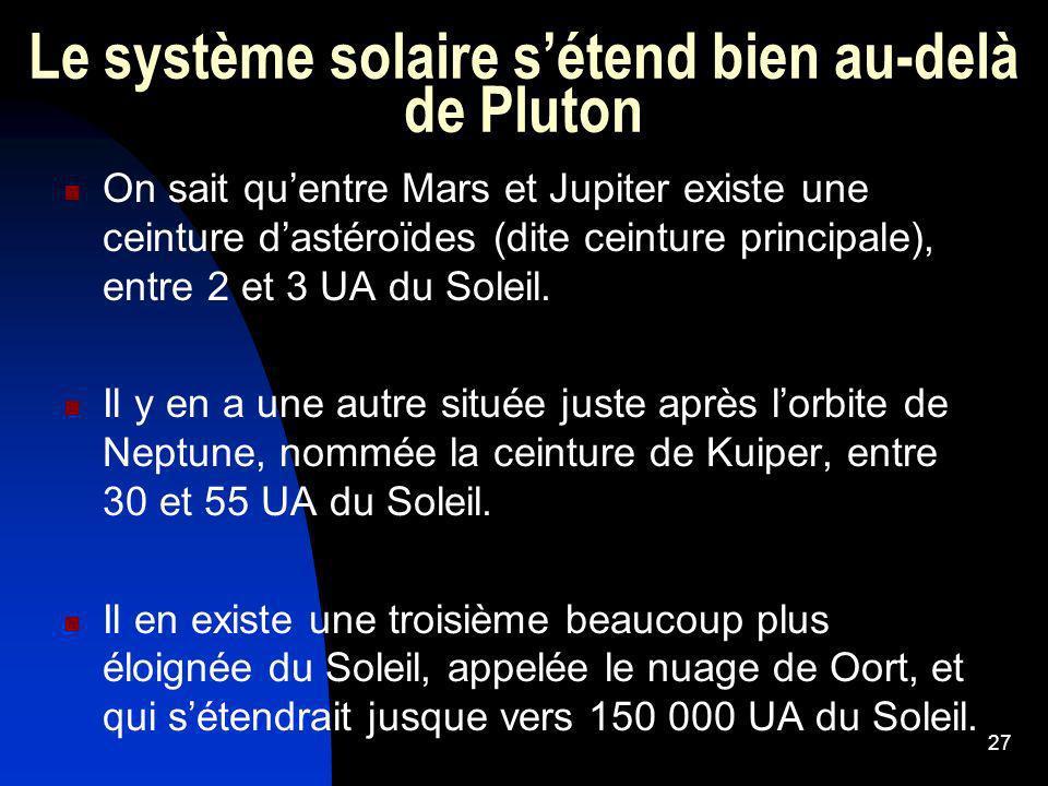 27 Le système solaire sétend bien au-delà de Pluton On sait quentre Mars et Jupiter existe une ceinture dastéroïdes (dite ceinture principale), entre