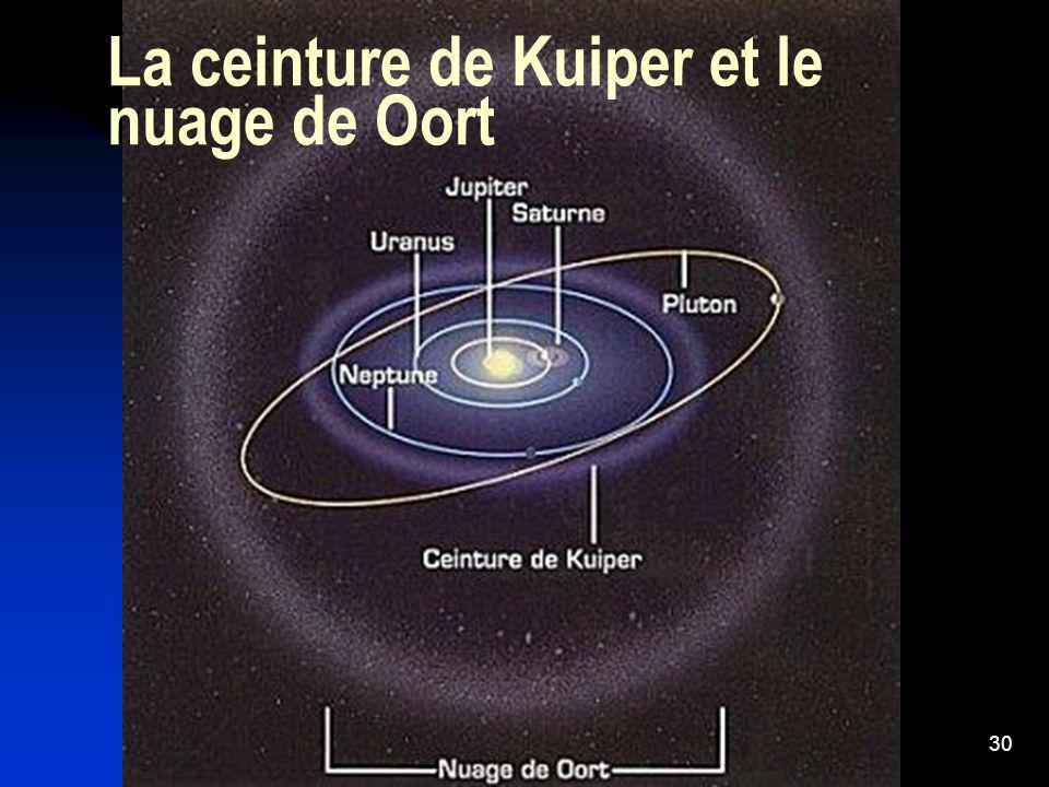 30 La ceinture de Kuiper et le nuage de Oort