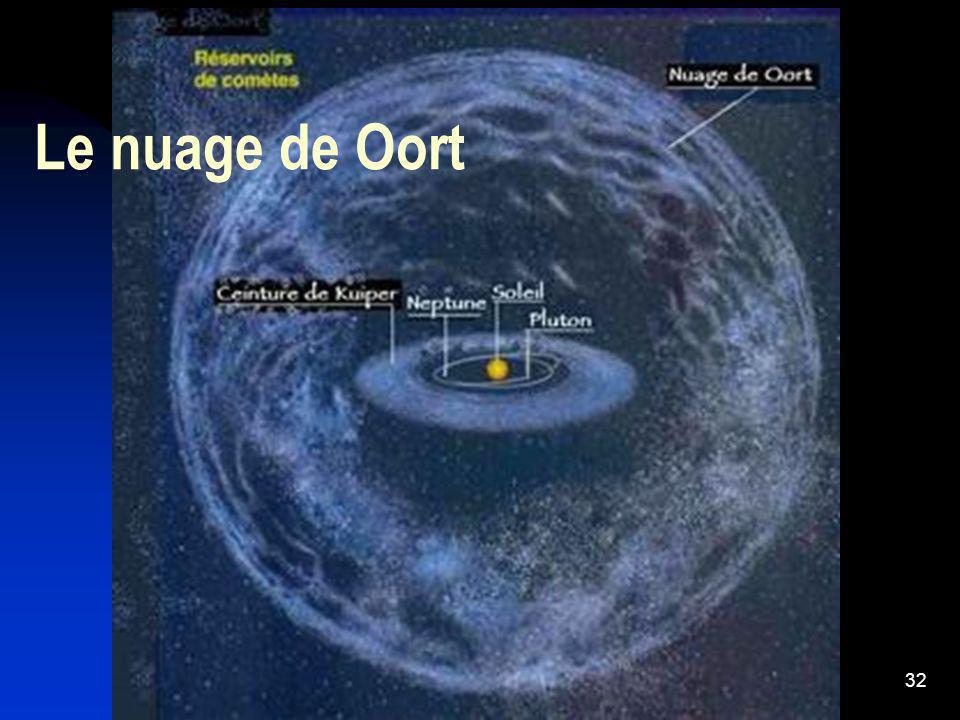 32 Le nuage de Oort
