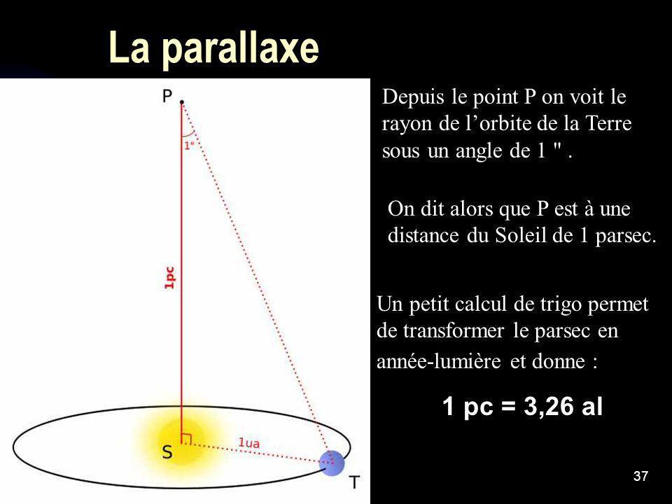 37 La parallaxe Depuis le point P on voit le rayon de lorbite de la Terre sous un angle de 1
