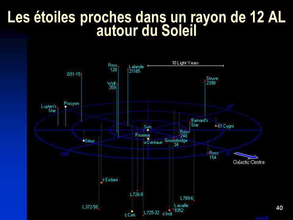 40 Les étoiles proches dans un rayon de 12 AL autour du Soleil