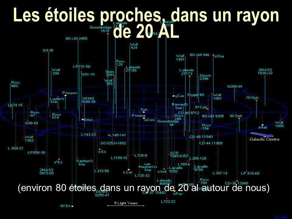 41 Les étoiles proches, dans un rayon de 20 AL (environ 80 étoiles dans un rayon de 20 al autour de nous)
