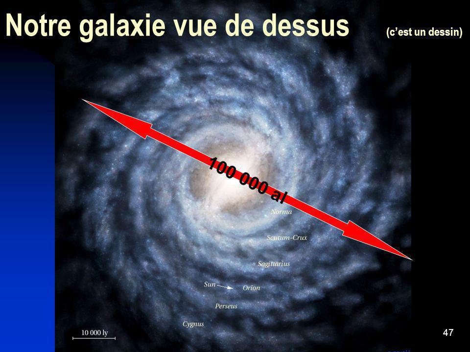 47 Notre galaxie vue de dessus (cest un dessin) 100 000 al