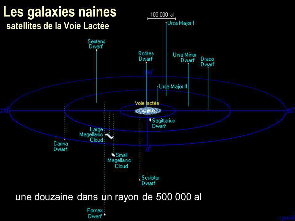 51 Les galaxies naines satellites de la Voie Lactée une douzaine dans un rayon de 500 000 al
