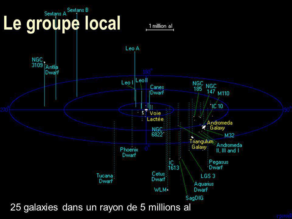 56 Le groupe local 25 galaxies dans un rayon de 5 millions al