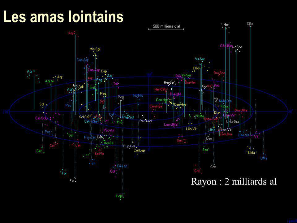 62 Les amas lointains Rayon : 2 milliards al