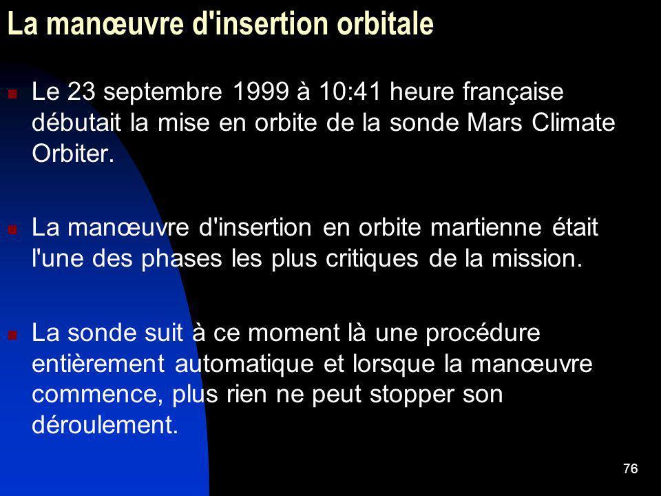 76 La manœuvre d'insertion orbitale Le 23 septembre 1999 à 10:41 heure française débutait la mise en orbite de la sonde Mars Climate Orbiter. La manœu