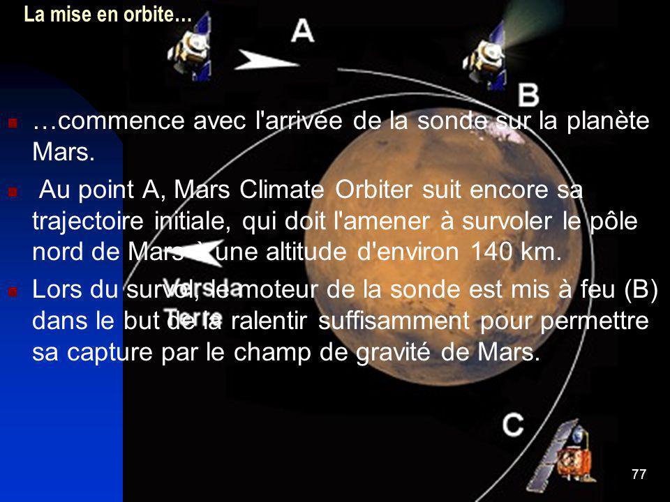 77 La mise en orbite… …commence avec l'arrivée de la sonde sur la planète Mars. Au point A, Mars Climate Orbiter suit encore sa trajectoire initiale,
