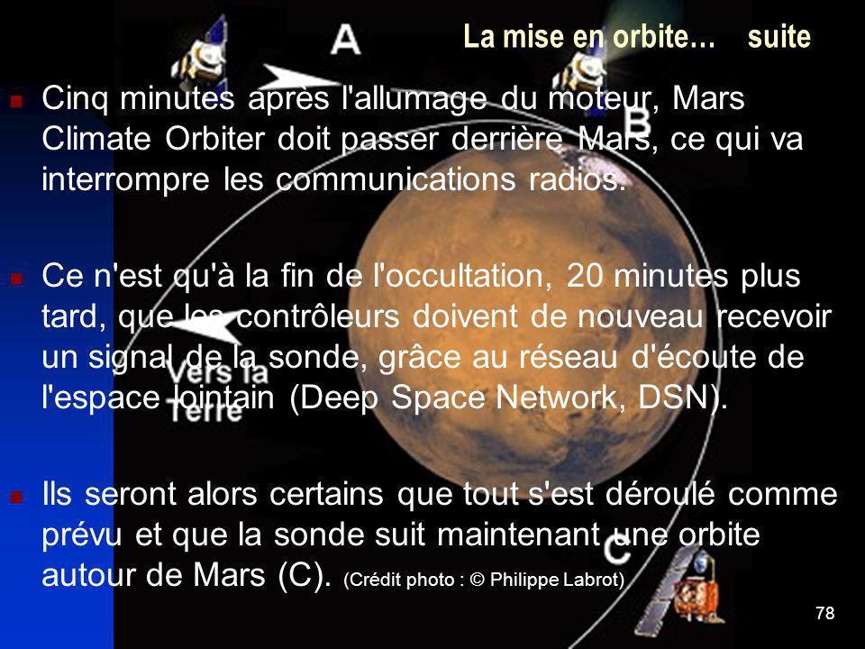 78 La mise en orbite… suite Cinq minutes après l'allumage du moteur, Mars Climate Orbiter doit passer derrière Mars, ce qui va interrompre les communi