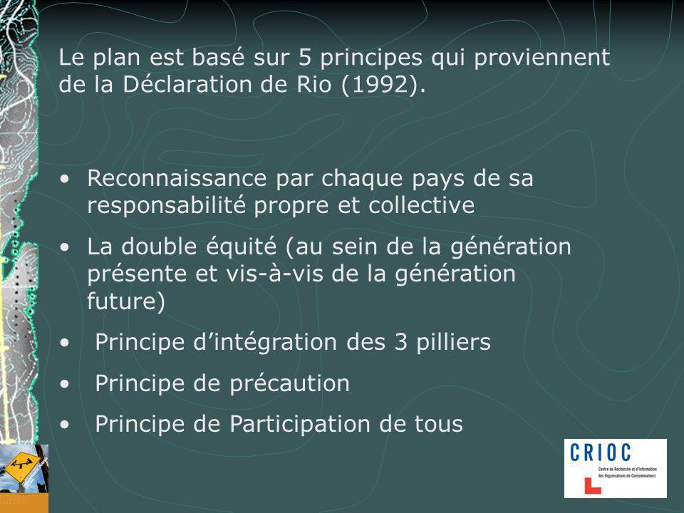 6 thèmes et 30 actions Les 6 grands thèmes sont issus de la stratégie européenne de développement durable (Lisbonne et Göteborg).