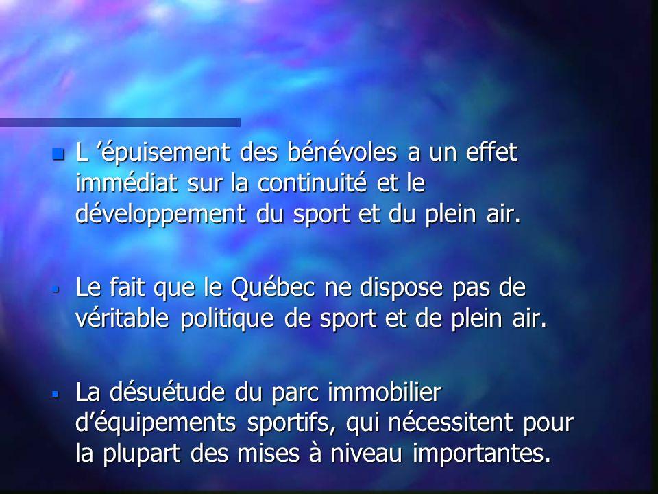 n L épuisement des bénévoles a un effet immédiat sur la continuité et le développement du sport et du plein air.