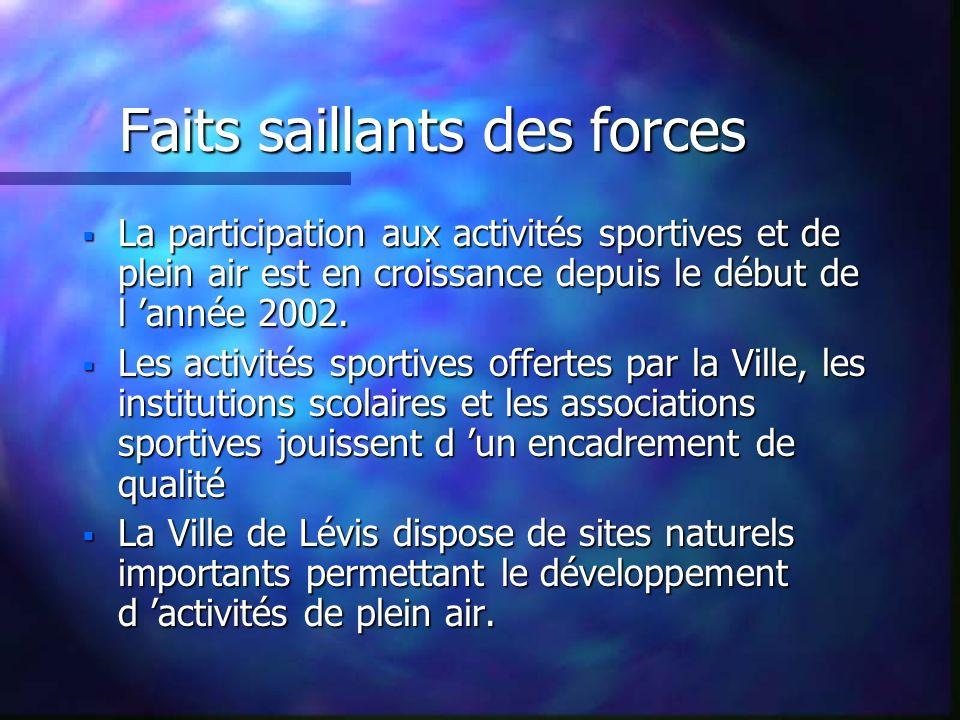 Faits saillants des forces La participation aux activités sportives et de plein air est en croissance depuis le début de l année 2002.