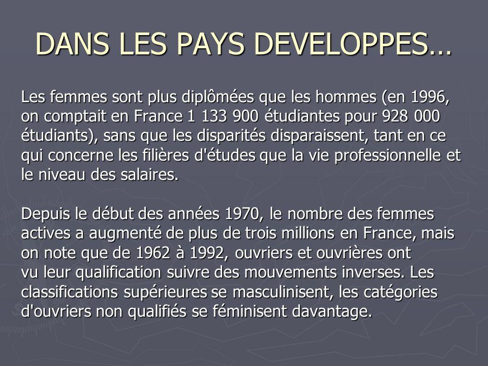 DANS LES PAYS DEVELOPPES… Les femmes sont plus diplômées que les hommes (en 1996, on comptait en France 1 133 900 étudiantes pour 928 000 étudiants), sans que les disparités disparaissent, tant en ce qui concerne les filières d études que la vie professionnelle et le niveau des salaires.