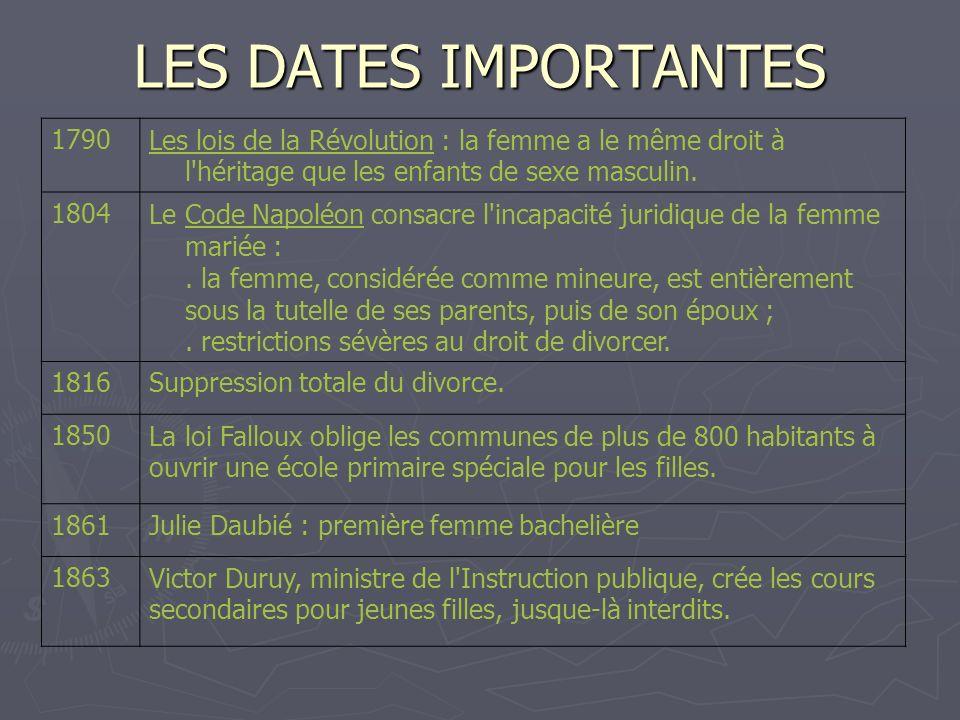 LES DATES IMPORTANTES 1790Les lois de la RévolutionLes lois de la Révolution : la femme a le même droit à l'héritage que les enfants de sexe masculin.