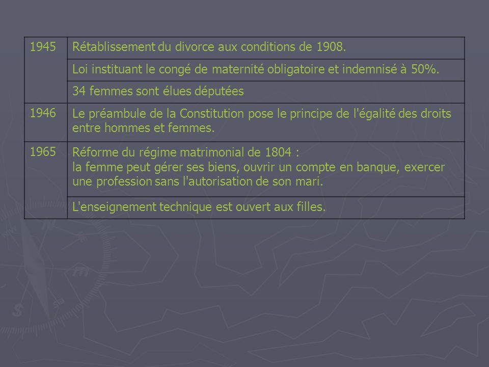 1945Rétablissement du divorce aux conditions de 1908. Loi instituant le congé de maternité obligatoire et indemnisé à 50%. 34 femmes sont élues député