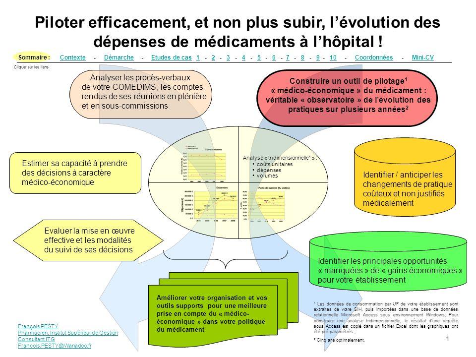 François PESTY Pharmacien, Institut Supérieur de Gestion Consultant ITG Francois.PESTY@Wanadoo.fr 22 III.