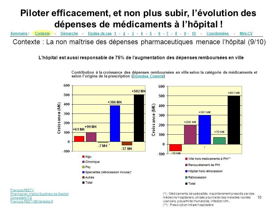 François PESTY Pharmacien, Institut Supérieur de Gestion Consultant ITG Francois.PESTY@Wanadoo.fr 10 SommaireSommaire : Contexte - Démarche - Etudes d