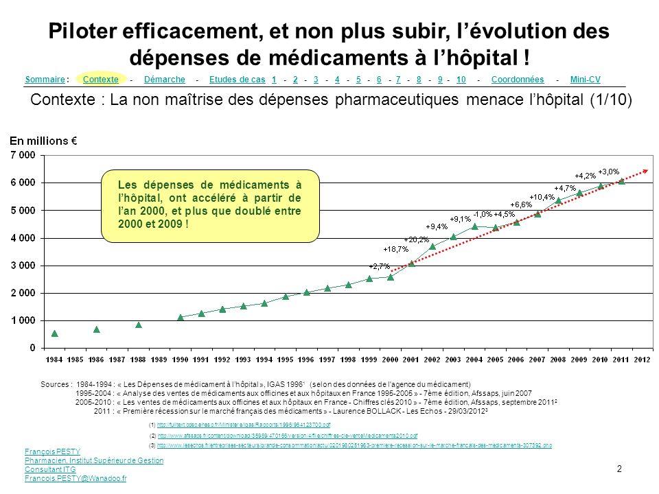 François PESTY Pharmacien, Institut Supérieur de Gestion Consultant ITG Francois.PESTY@Wanadoo.fr 33 Piloter efficacement, et non plus subir, lévolution des dépenses de médicaments à lhôpital .