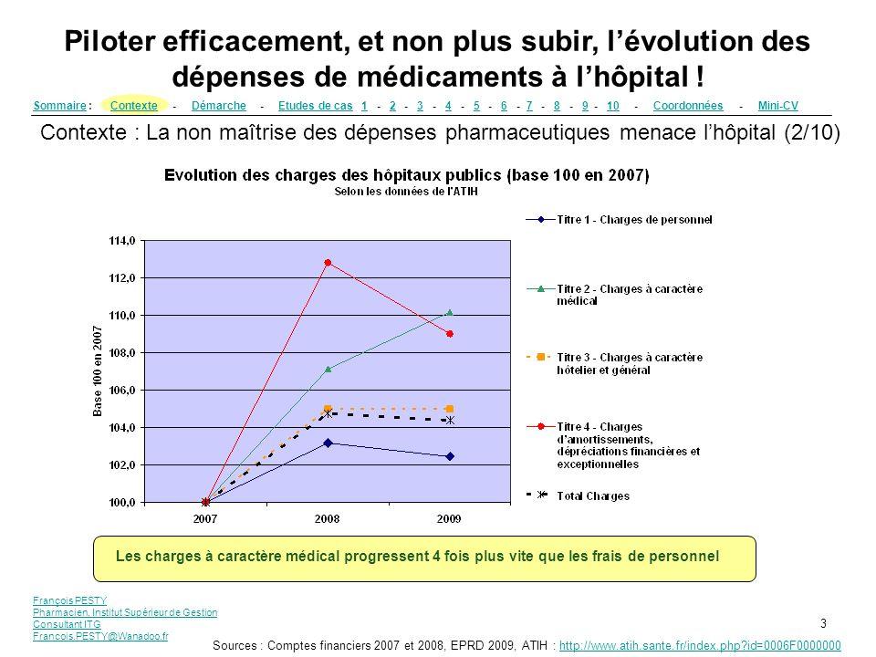 François PESTY Pharmacien, Institut Supérieur de Gestion Consultant ITG Francois.PESTY@Wanadoo.fr 44 Piloter efficacement, et non plus subir, lévolution des dépenses de médicaments à lhôpital .