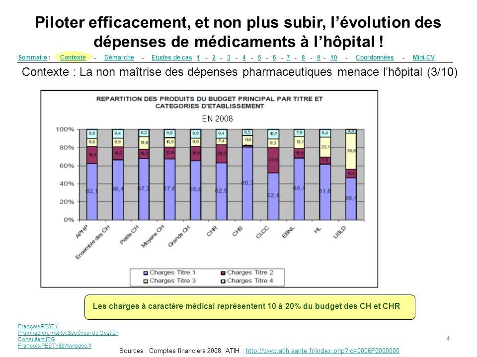 François PESTY Pharmacien, Institut Supérieur de Gestion Consultant ITG Francois.PESTY@Wanadoo.fr 45 Piloter efficacement, et non plus subir, lévolution des dépenses de médicaments à lhôpital .