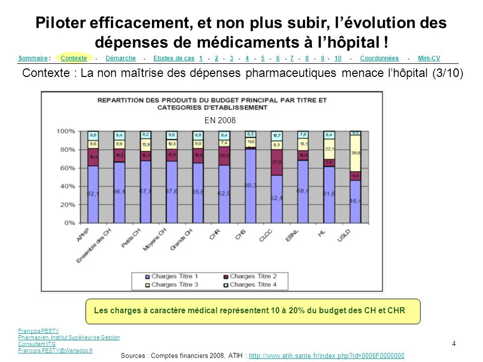 François PESTY Pharmacien, Institut Supérieur de Gestion Consultant ITG Francois.PESTY@Wanadoo.fr 15 III.