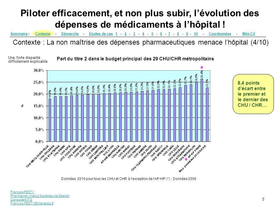 François PESTY Pharmacien, Institut Supérieur de Gestion Consultant ITG Francois.PESTY@Wanadoo.fr 5 SommaireSommaire : Contexte - Démarche - Etudes de