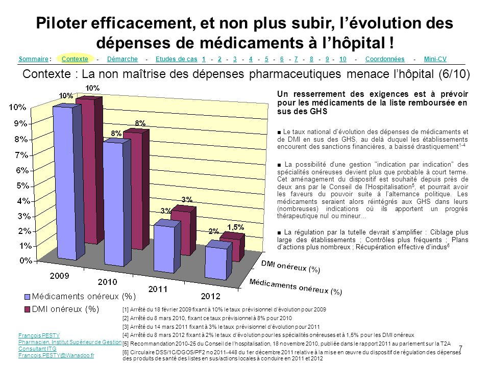 François PESTY Pharmacien, Institut Supérieur de Gestion Consultant ITG Francois.PESTY@Wanadoo.fr 7 SommaireSommaire : Contexte - Démarche - Etudes de