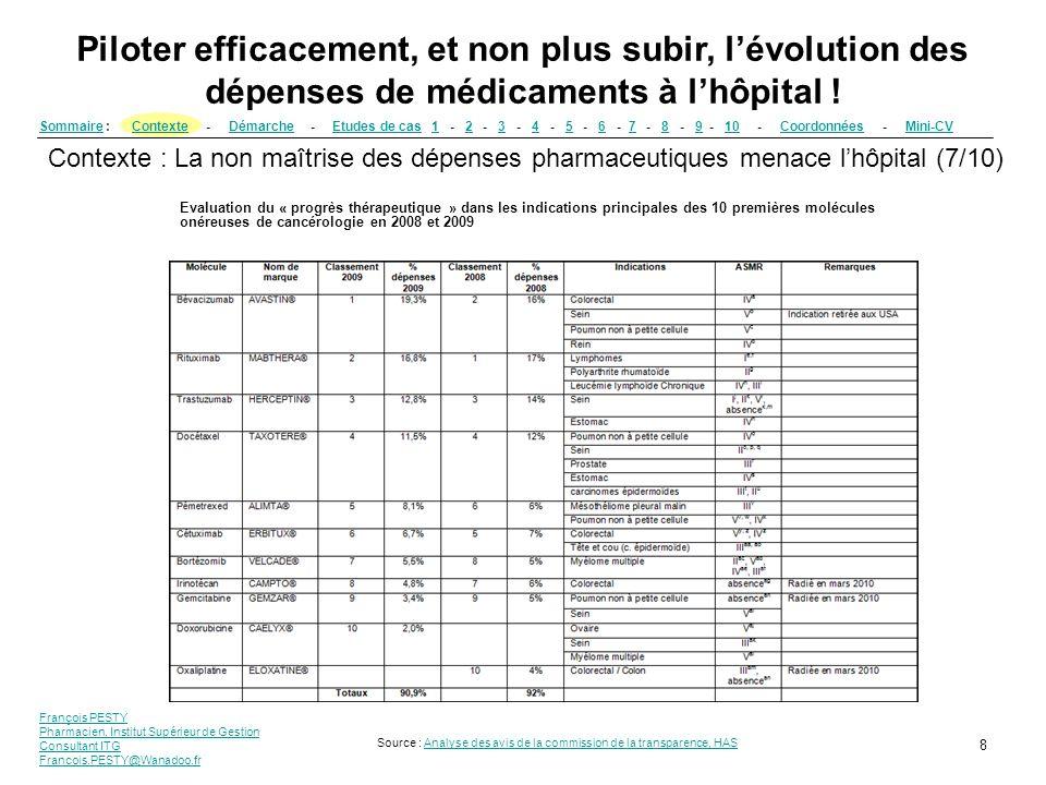 François PESTY Pharmacien, Institut Supérieur de Gestion Consultant ITG Francois.PESTY@Wanadoo.fr 9 SommaireSommaire : Contexte - Démarche - Etudes de cas 1 - 2 - 3 - 4 - 5 - 6 - 7 - 8 - 9 - 10 - Coordonnées - Mini-CVContexteDémarcheEtudes de cas12345678910CoordonnéesMini-CV Piloter efficacement, et non plus subir, lévolution des dépenses de médicaments à lhôpital .