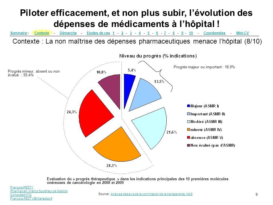 François PESTY Pharmacien, Institut Supérieur de Gestion Consultant ITG Francois.PESTY@Wanadoo.fr 9 SommaireSommaire : Contexte - Démarche - Etudes de