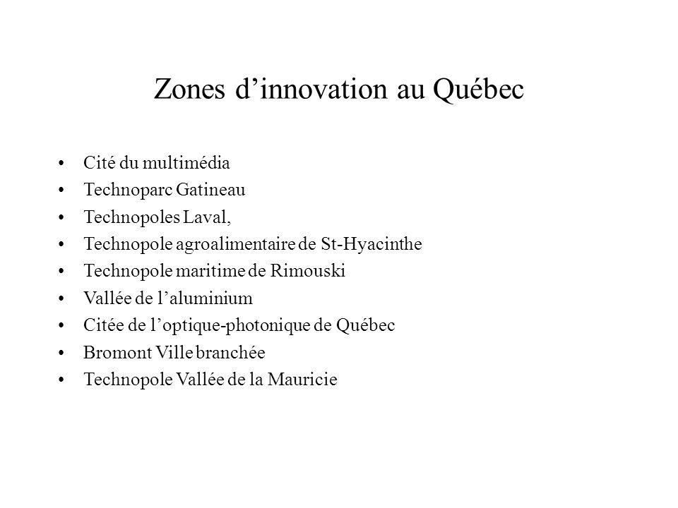 Zones dinnovation au Québec Cité du multimédia Technoparc Gatineau Technopoles Laval, Technopole agroalimentaire de St-Hyacinthe Technopole maritime d