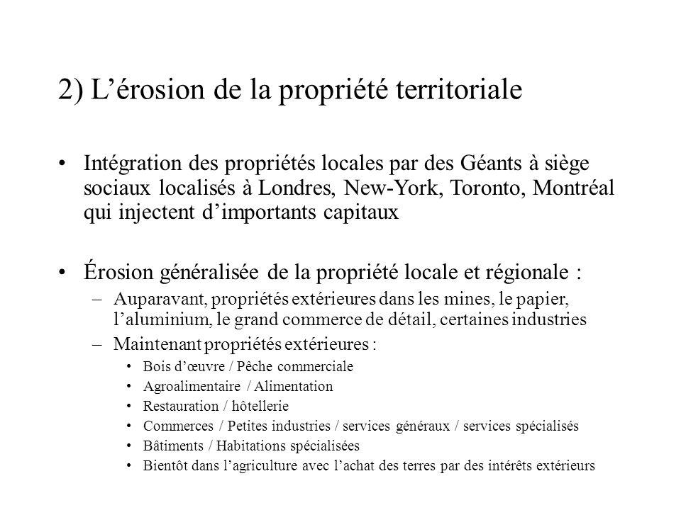 2) Lérosion de la propriété territoriale Intégration des propriétés locales par des Géants à siège sociaux localisés à Londres, New-York, Toronto, Mon