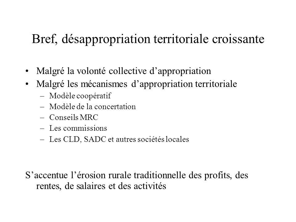Bref, désappropriation territoriale croissante Malgré la volonté collective dappropriation Malgré les mécanismes dappropriation territoriale –Modèle c