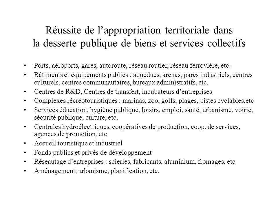 Réussite de lappropriation territoriale dans la desserte publique de biens et services collectifs Ports, aéroports, gares, autoroute, réseau routier, réseau ferrovière, etc.