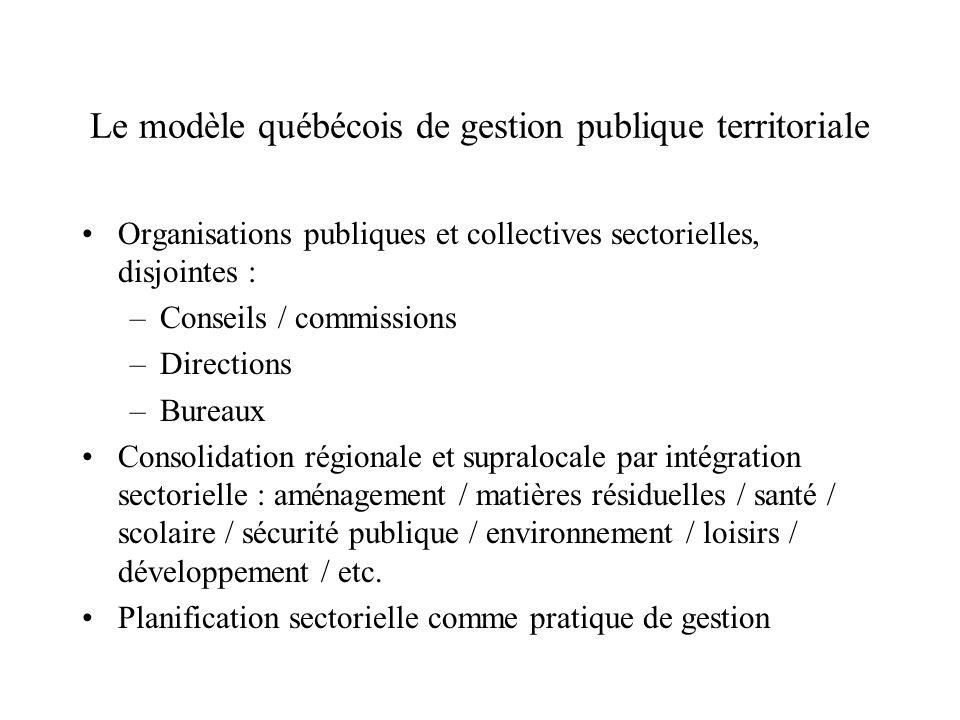 Le modèle québécois de gestion publique territoriale Organisations publiques et collectives sectorielles, disjointes : –Conseils / commissions –Direct