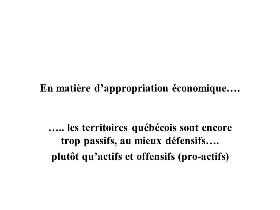En matière dappropriation économique…. ….. les territoires québécois sont encore trop passifs, au mieux défensifs…. plutôt quactifs et offensifs (pro-