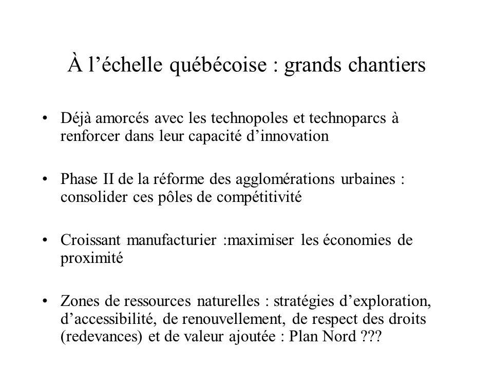 À léchelle québécoise : grands chantiers Déjà amorcés avec les technopoles et technoparcs à renforcer dans leur capacité dinnovation Phase II de la ré