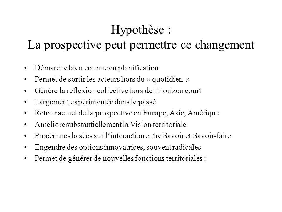 Hypothèse : La prospective peut permettre ce changement Démarche bien connue en planification Permet de sortir les acteurs hors du « quotidien » Génèr