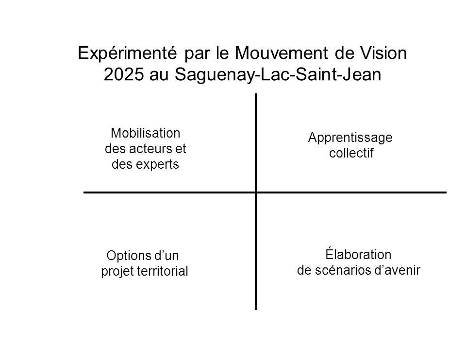 Expérimenté par le Mouvement de Vision 2025 au Saguenay-Lac-Saint-Jean Mobilisation des acteurs et des experts Apprentissage collectif Options dun projet territorial Élaboration de scénarios davenir