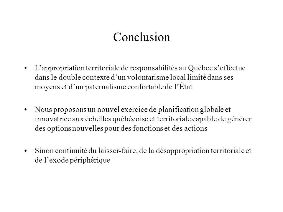 Conclusion Lappropriation territoriale de responsabilités au Québec seffectue dans le double contexte dun volontarisme local limité dans ses moyens et