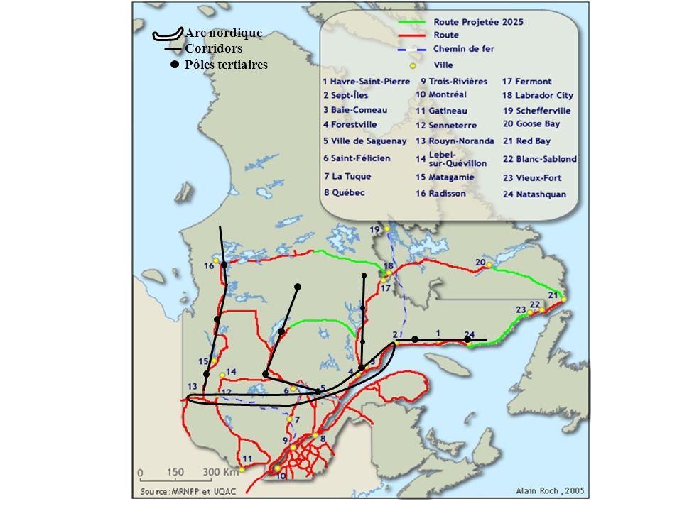 Arc nordique Corridors Pôles tertiaires