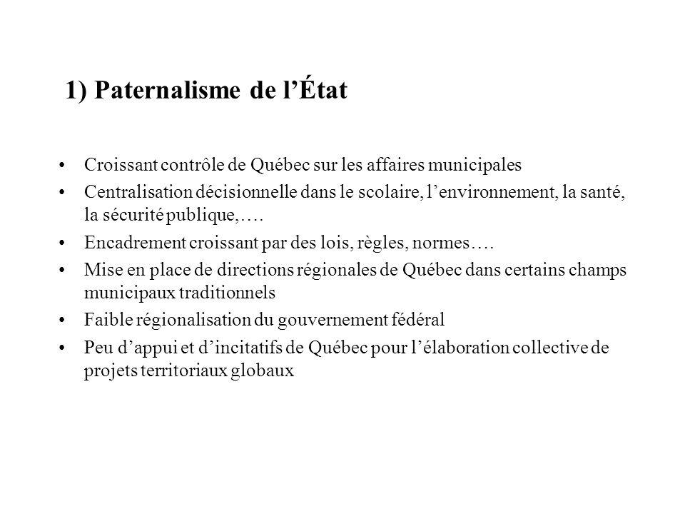 1) Paternalisme de lÉtat Croissant contrôle de Québec sur les affaires municipales Centralisation décisionnelle dans le scolaire, lenvironnement, la santé, la sécurité publique,….
